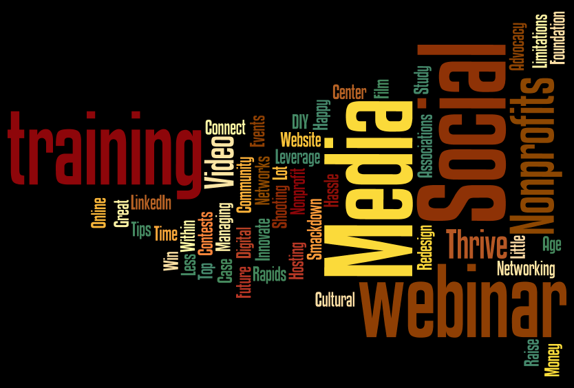 Wordle on social media training