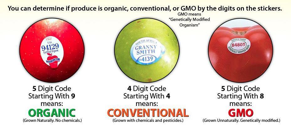 Food Barcodes Organic