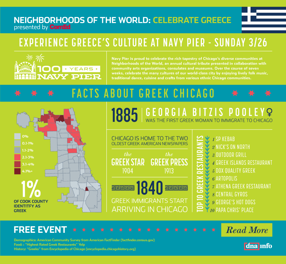 NAVY_PIER_INFOGRAPHIC_GREECE.png