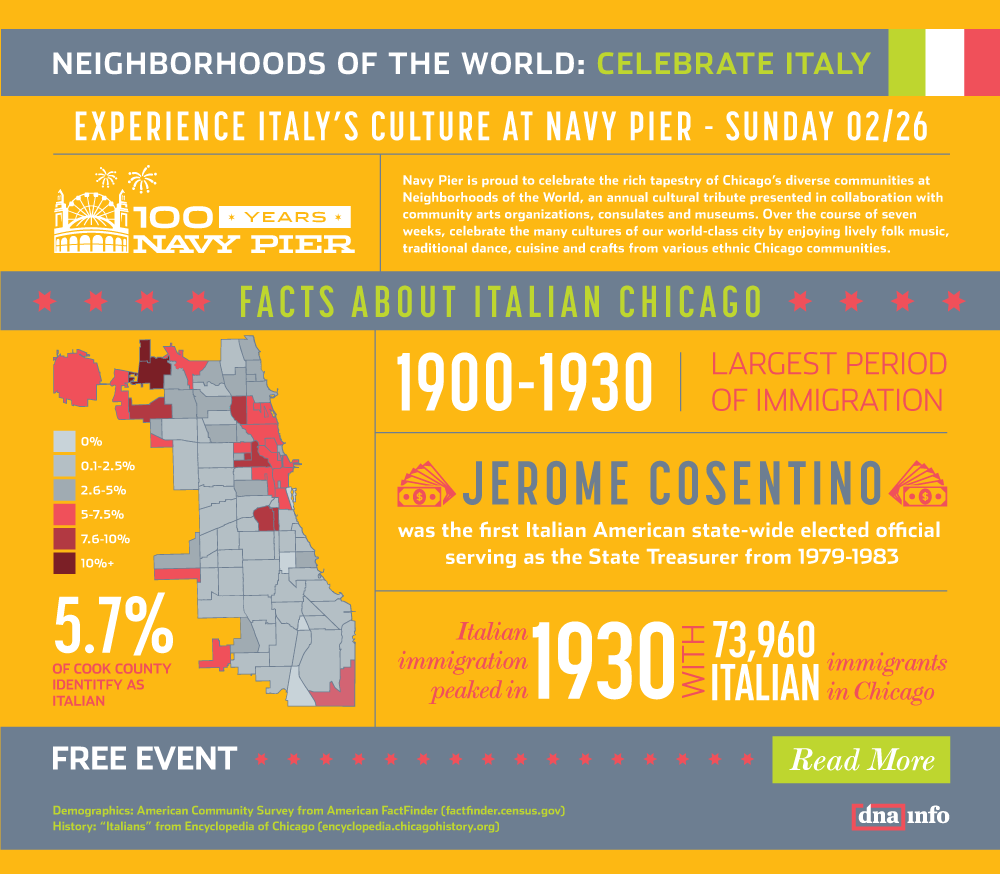NAVY_PIER_INFOGRAPHIC_ITALY.png