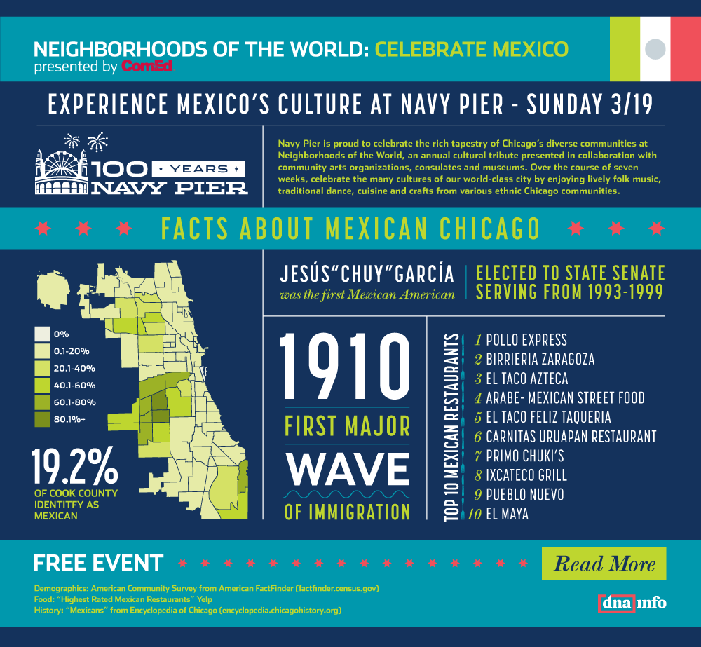 NAVY_PIER_INFOGRAPHIC_MEXICO.png