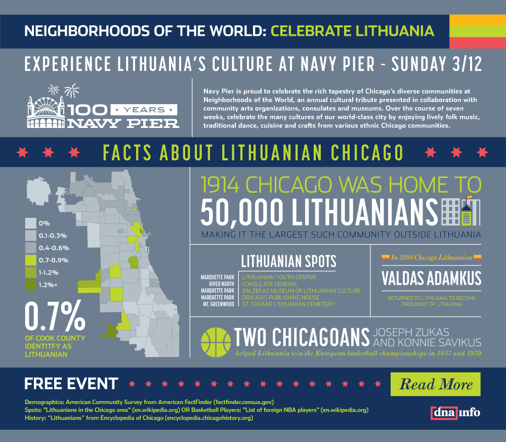 NAVY_PIER_INFOGRAPHIC_LITHUANIA.png