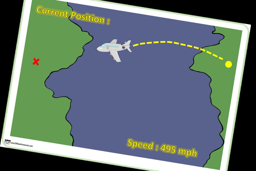 AEROPLANE POSITION POSTER