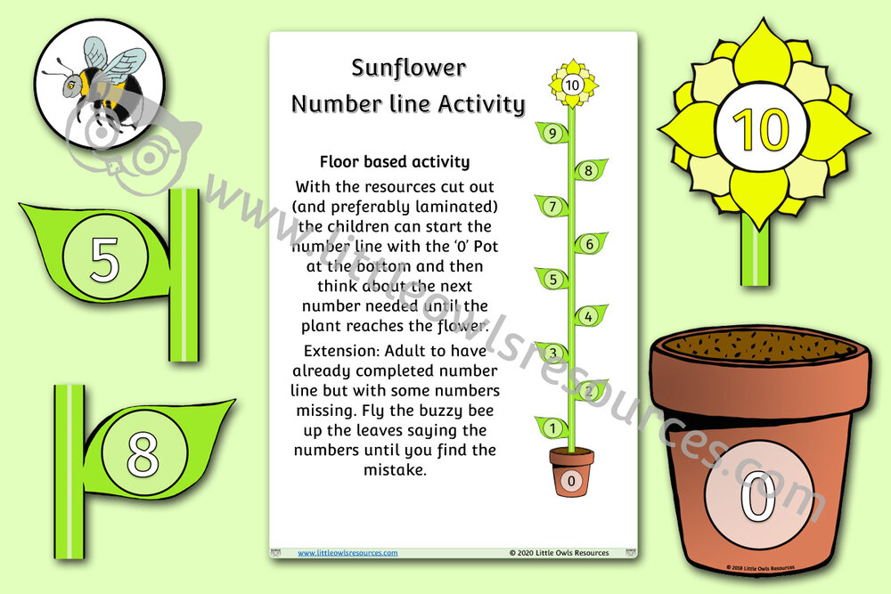 SUNFLOWER NUMBER LINE ACTIVITY