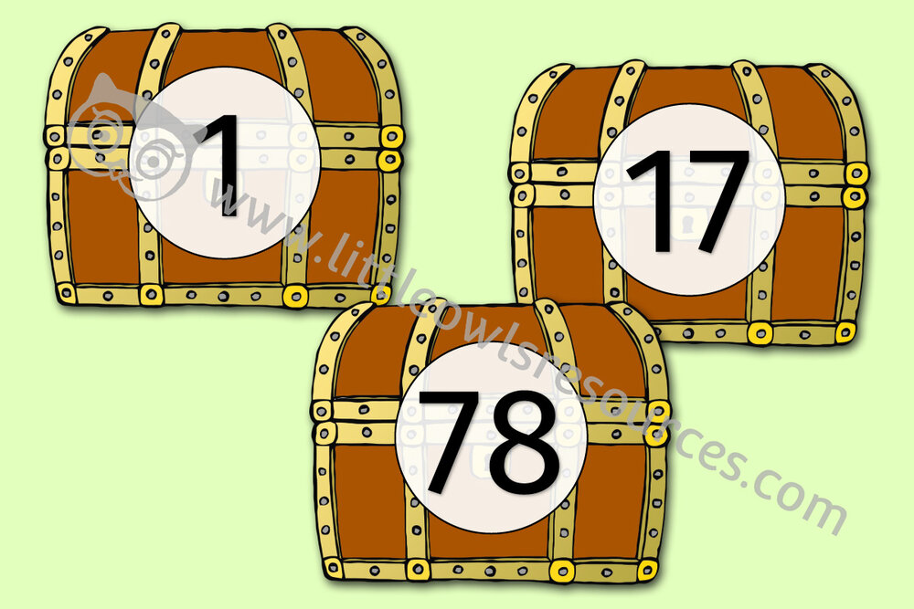 Treasure Chest Number Line 0-100