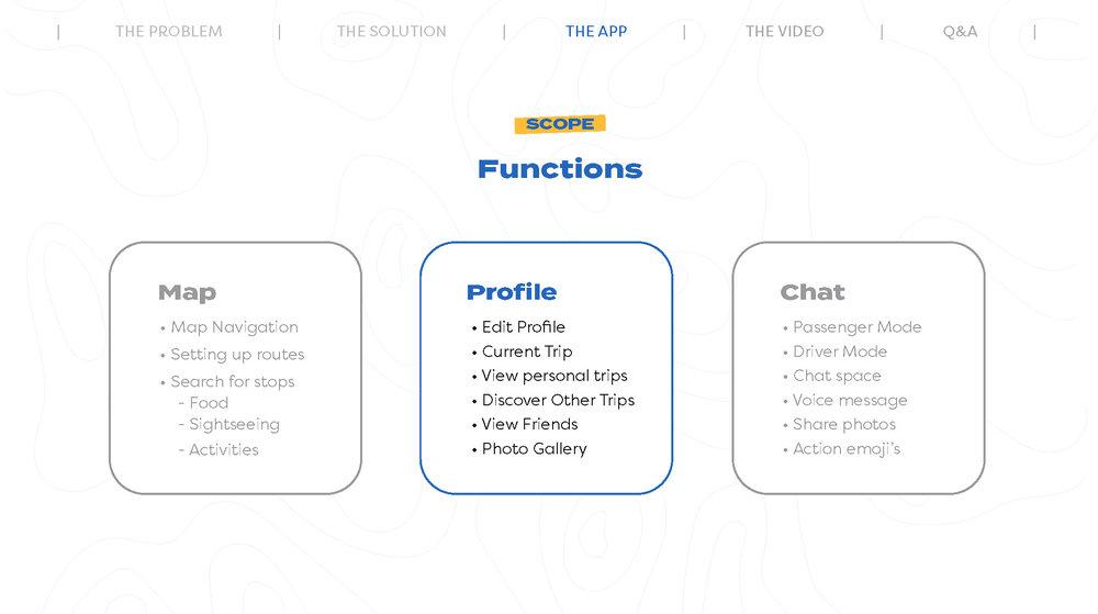 EXC3_Trippin_Presentation_FINAL_Page_20.jpg