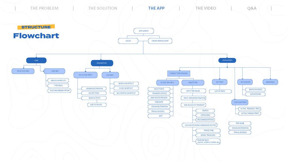 EXC3_Trippin_Presentation_FINAL_Page_22.jpg