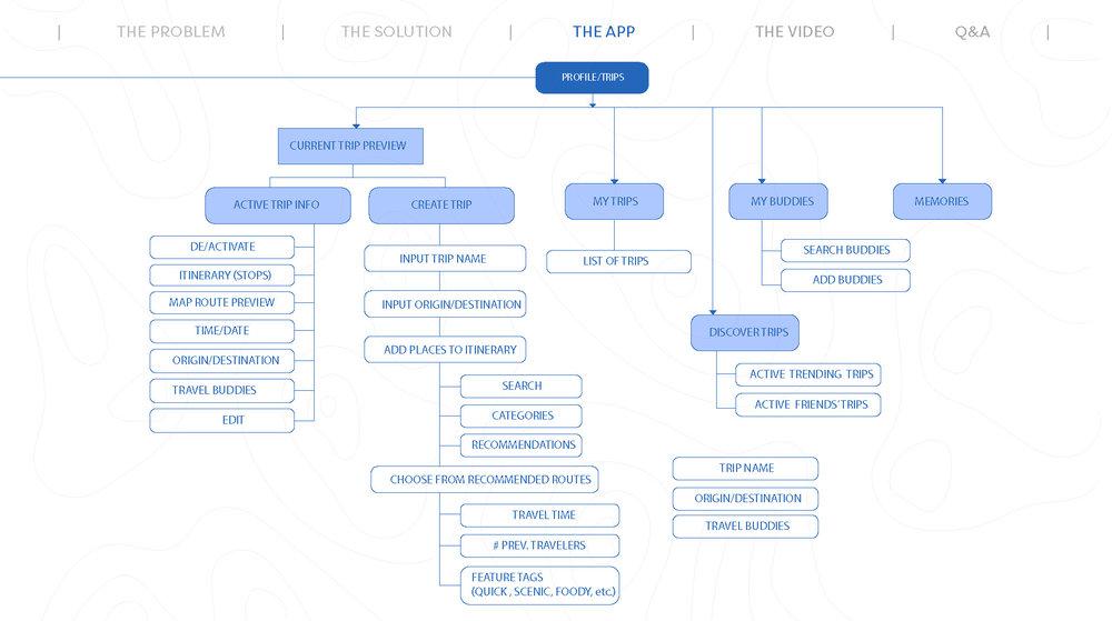 EXC3_Trippin_Presentation_FINAL_Page_25.jpg