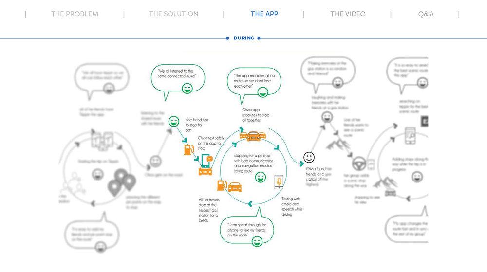 EXC3_Trippin_Presentation_FINAL_Page_36.jpg
