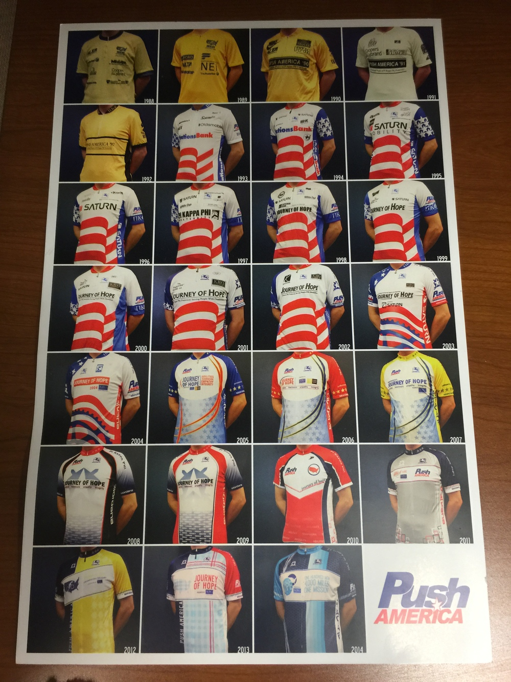 Journey of Hope jerseys throughout the years