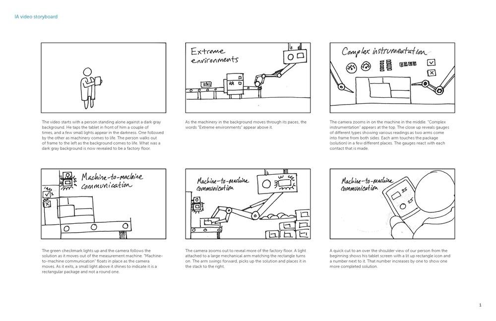 IA_video_storyboard_02.2_Page_1.jpg