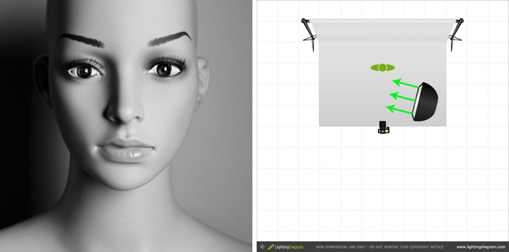studio lighting tutorial direct light vs feathered light