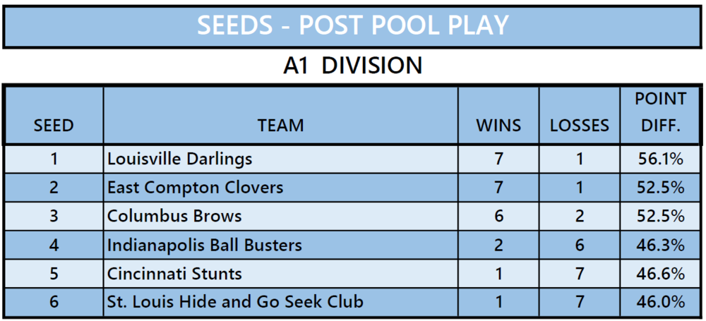 A Seeds.PNG