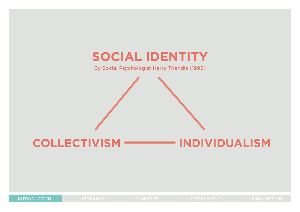 The Marks of Social Identity3.jpg