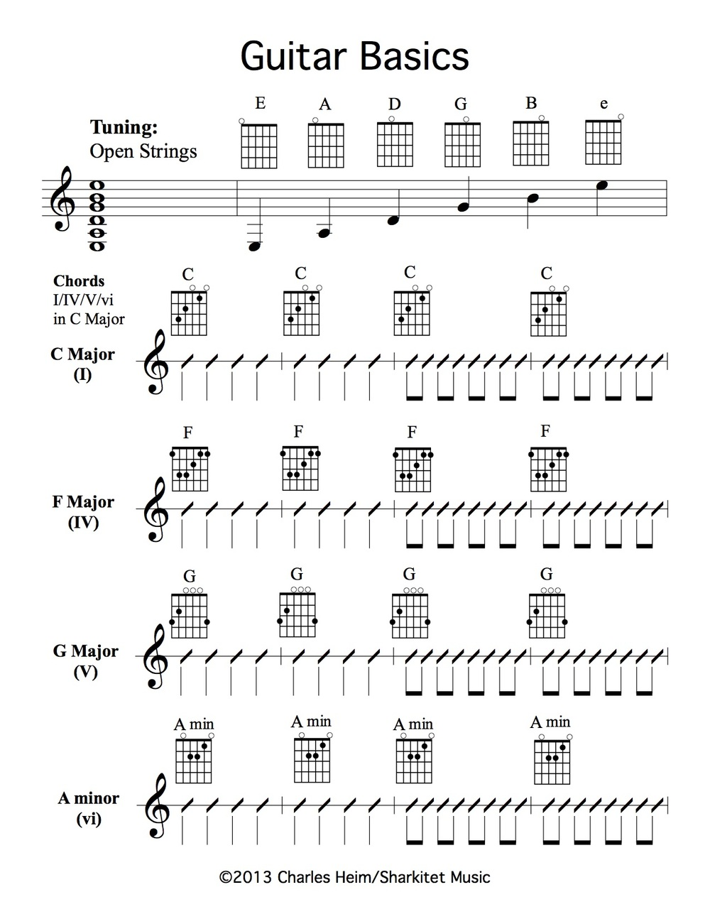 Guitar Basics in C.jpg