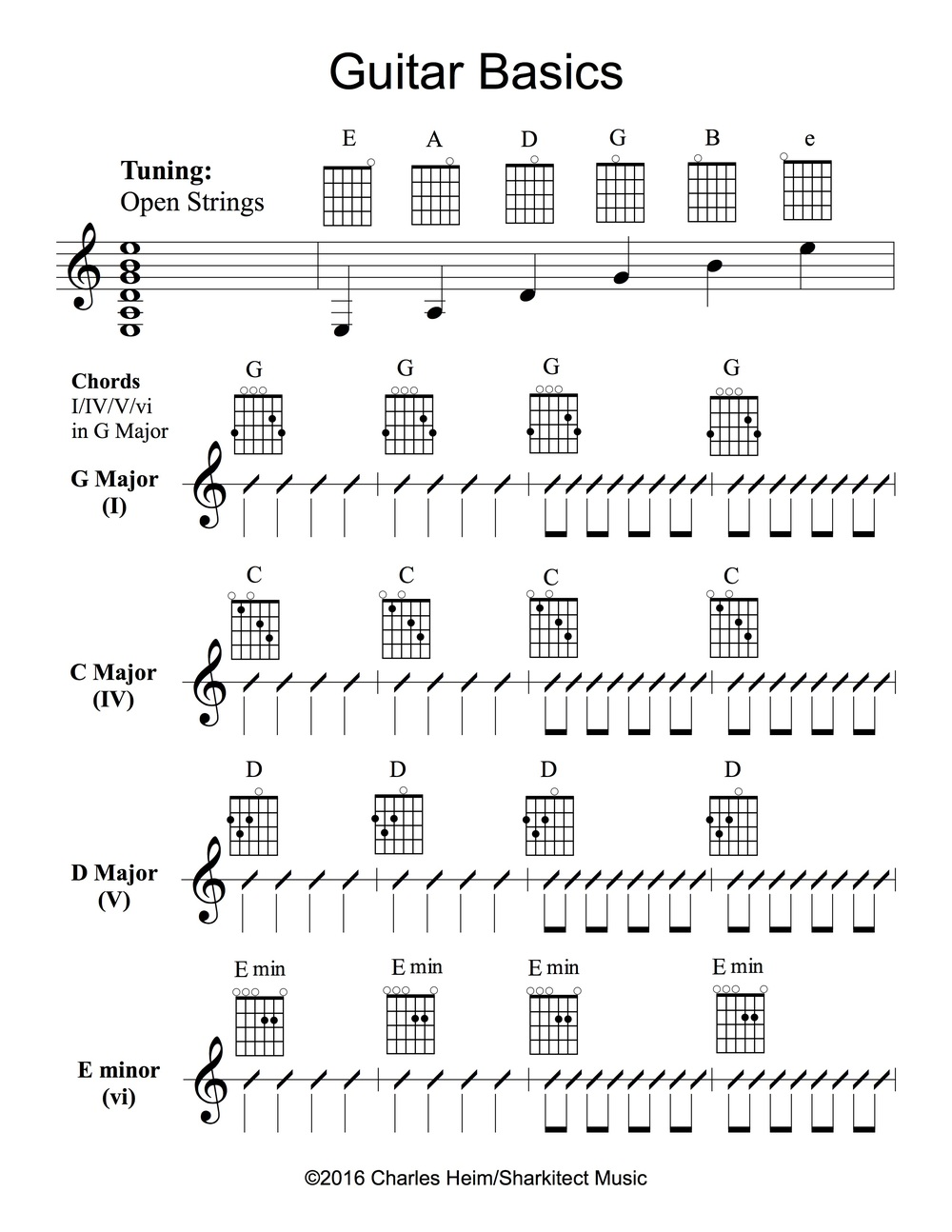 Guitar Basics for Lefty.jpg