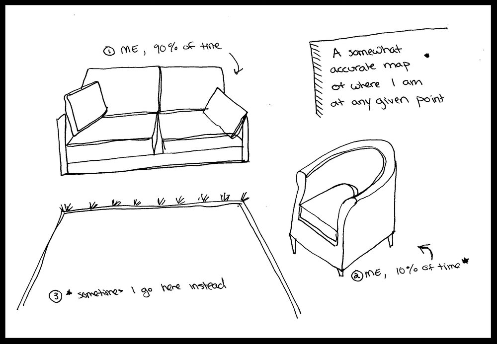 this week I illustrate my current workout regimen of moving from one sitting position to another