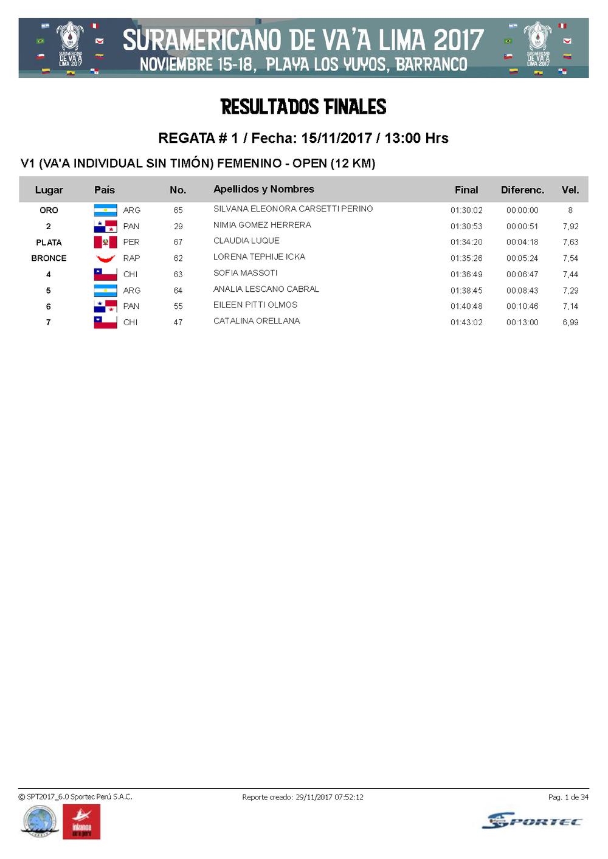 ResultadosFinales_Page_02.png