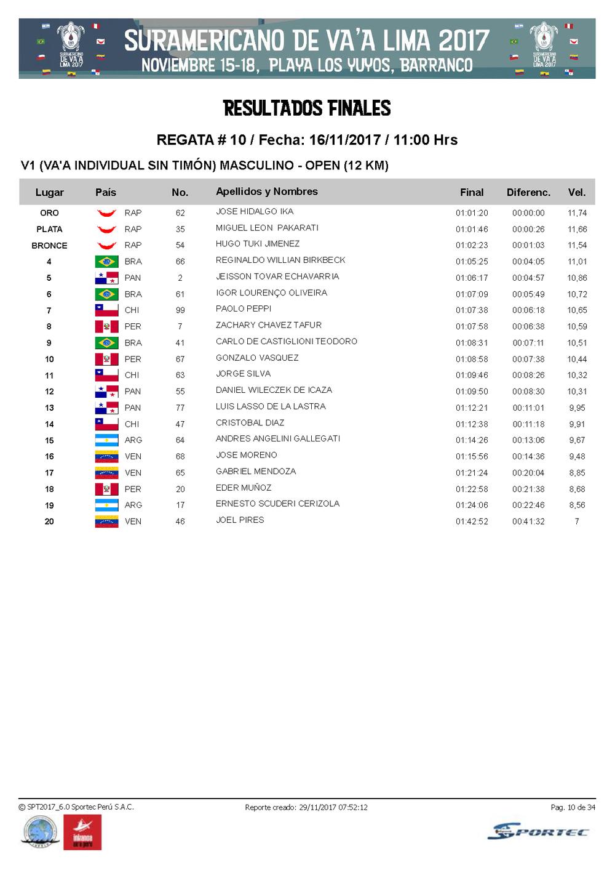 ResultadosFinales_Page_11.png