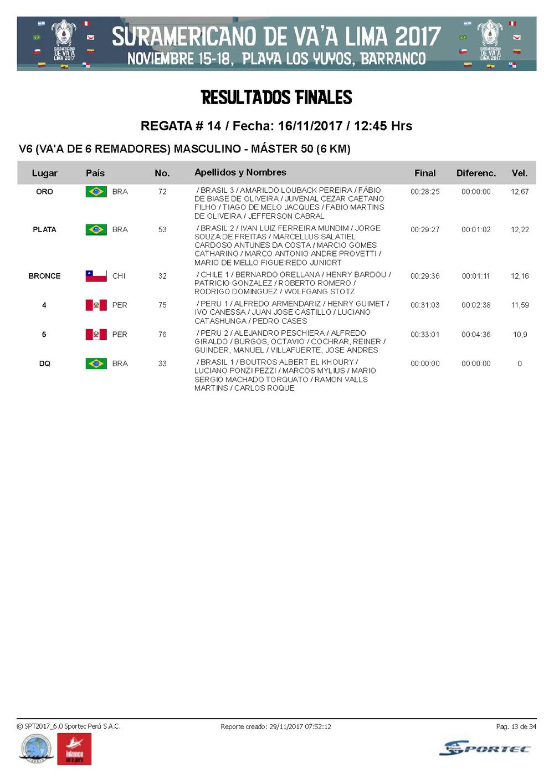 ResultadosFinales_Page_14.png
