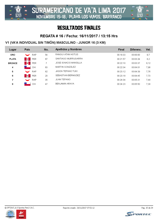 ResultadosFinales_Page_16.png