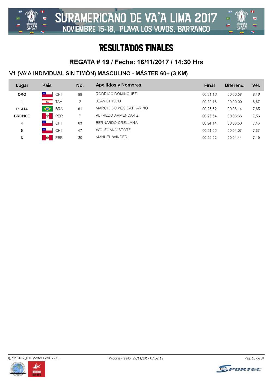 ResultadosFinales_Page_19.png