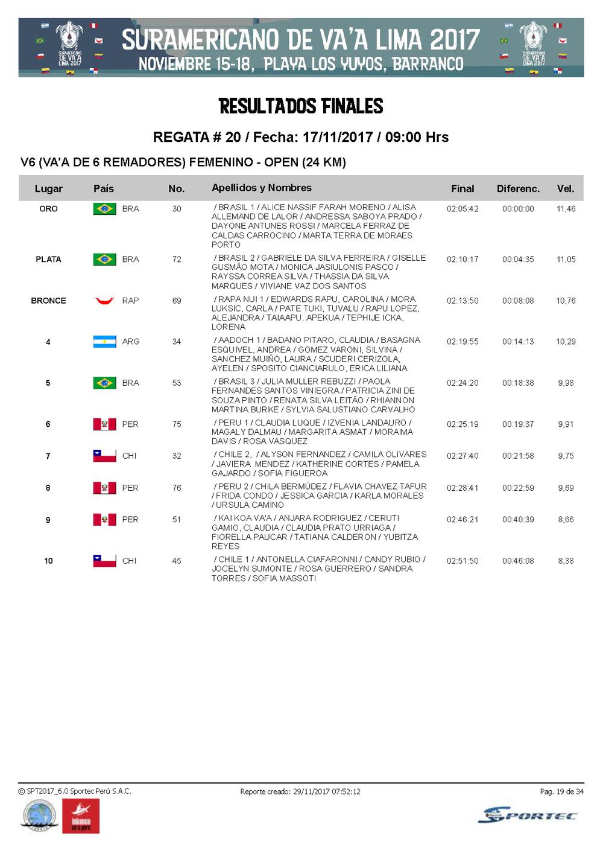 ResultadosFinales_Page_20.png