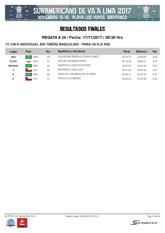 ResultadosFinales_Page_24.png