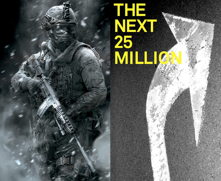 Activision: Call of Duty Strategic Positioning, Customer Insights, Trend Research
