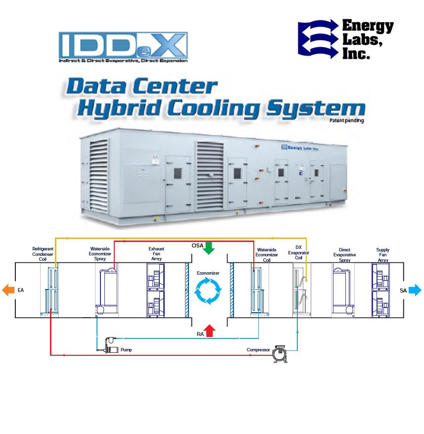 IDDeX Data Center Hybrid Cooling System