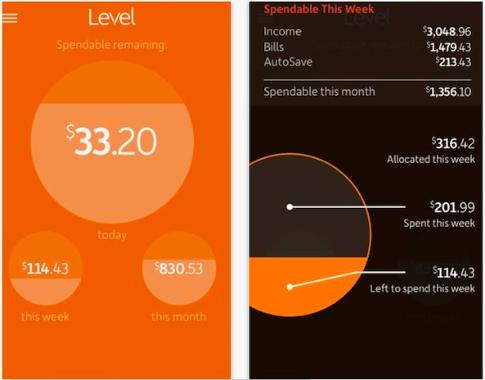 Level finance app