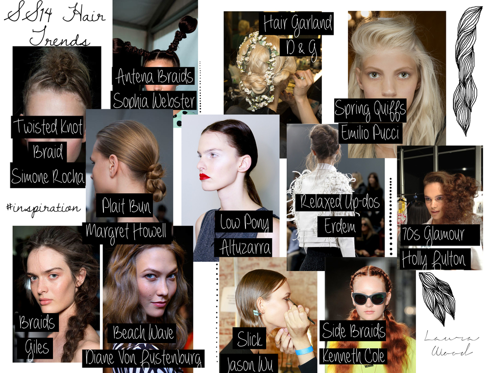 SS14 Hair Trends Mood Board.jpg