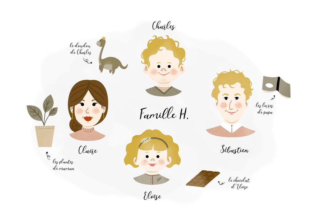 #33_FamilleH.jpg