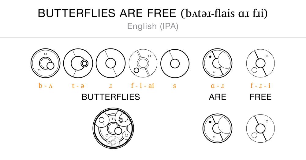 ButterfliesAreFree-01.png