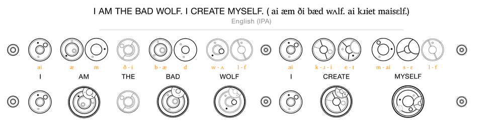 IAmTheBadWolf.ICreateMyself-01.png