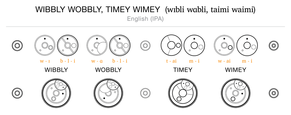WibblyWobblyTimeyWimey-01.png