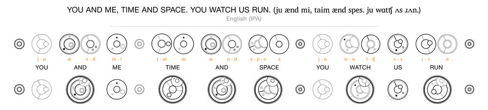 YouAndMeTimeAndSpace.YouWatchUsRun-01.png