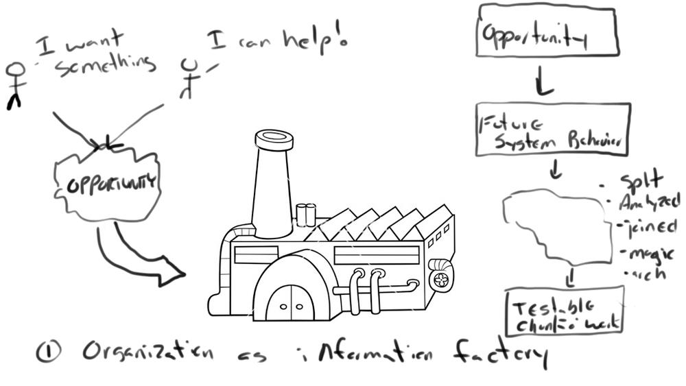 info_factory.jpg