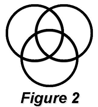 Fig 2 - tri-circles.jpg