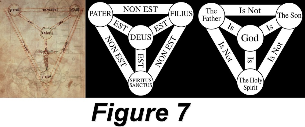 Fig 7 - Trinity diagrams side by side.jpg