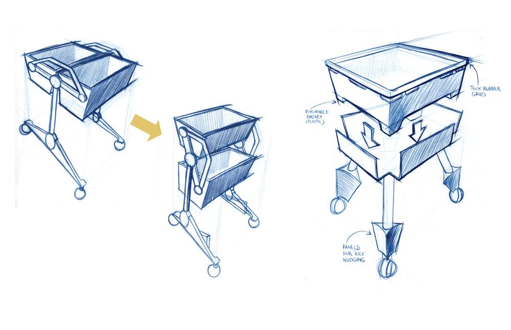 Laundromat cart concept