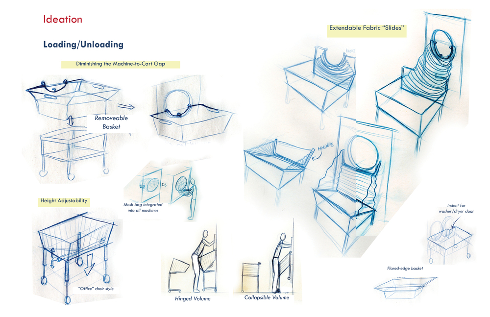 LaundryCart_Book - 3.2 - 022.jpg