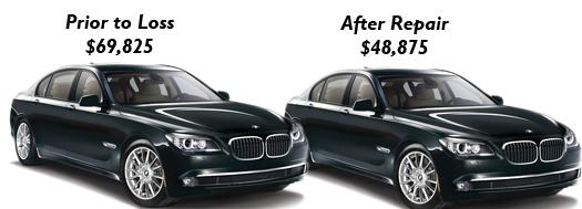 diminished value claim north carolina
