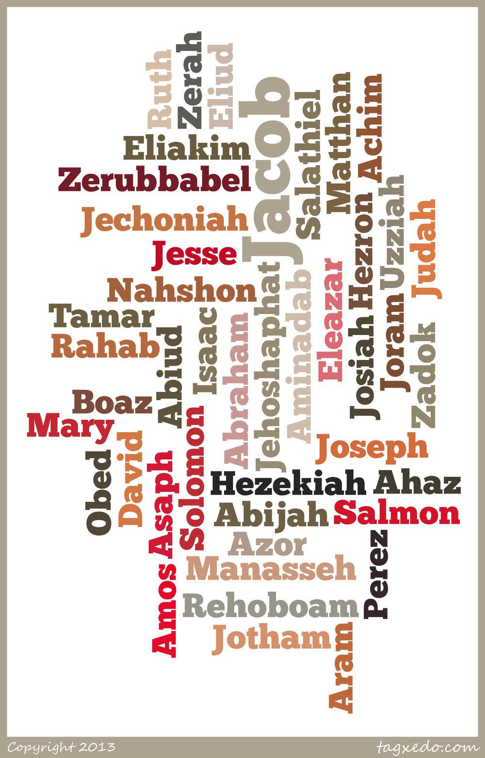 Names graphic.jpg