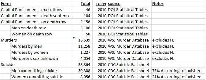 Murder Data.jpg