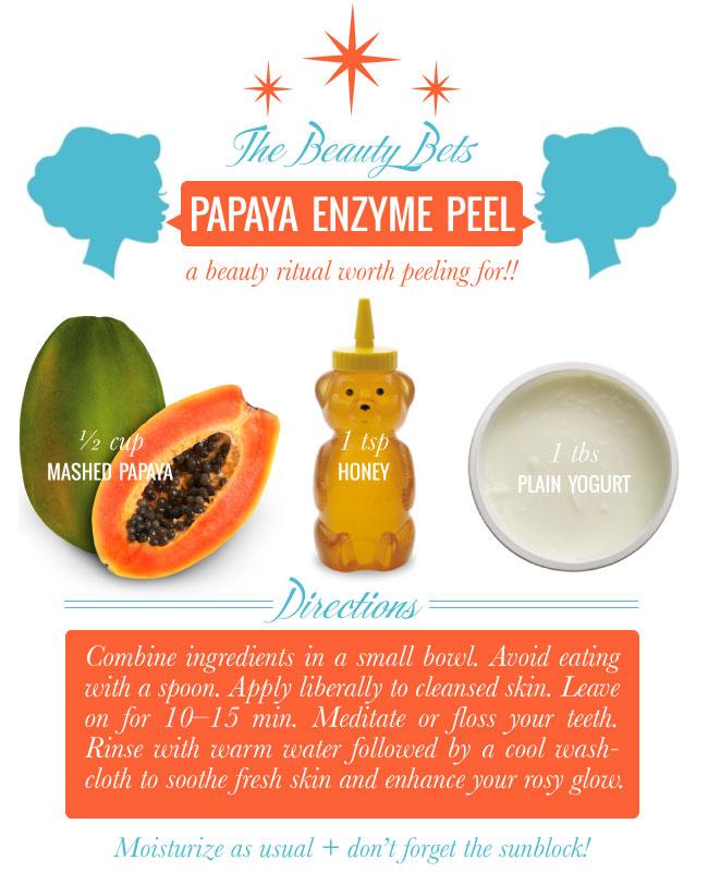 BB-Papaya-Enzyme-Peel.jpg