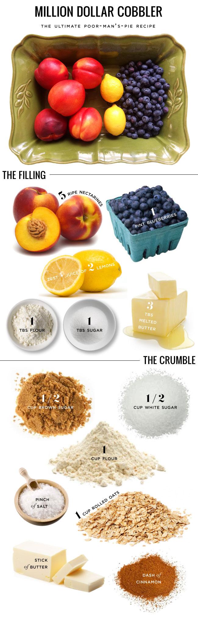 Cobbler-Recipe.jpg