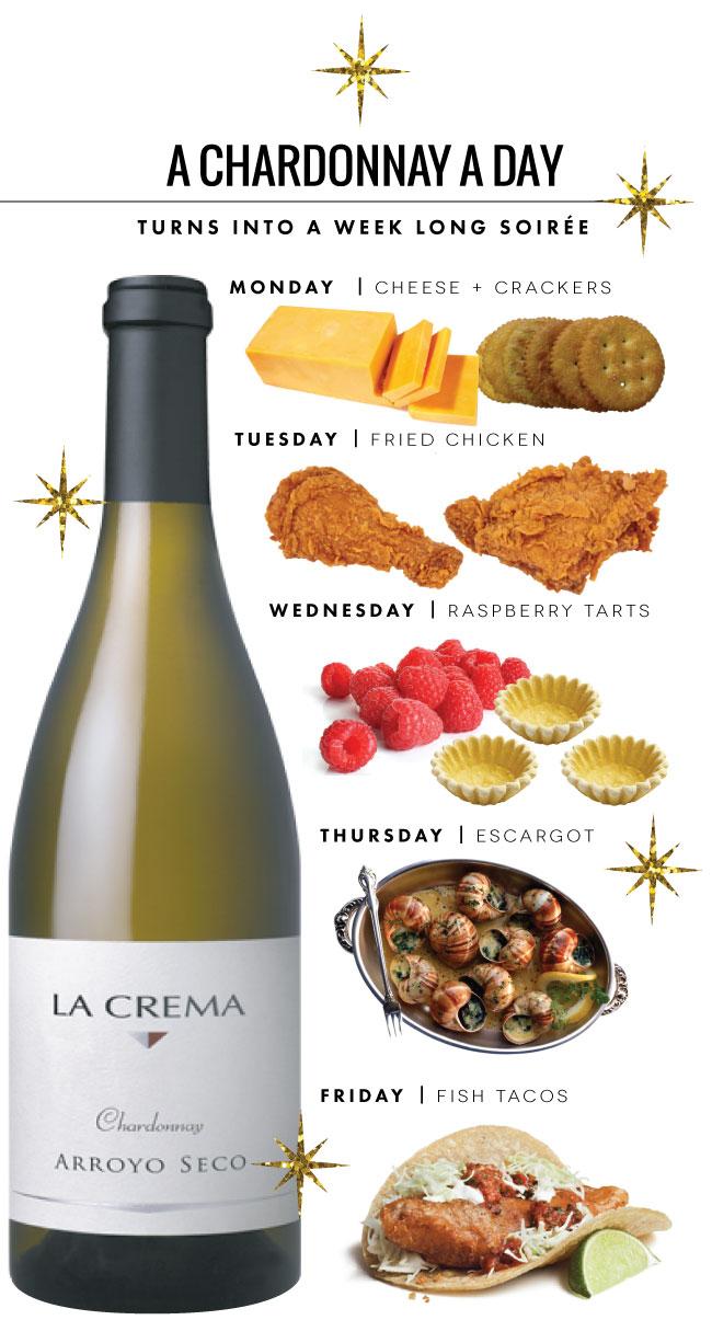 LaCrema_Chardonnay_final.jpg