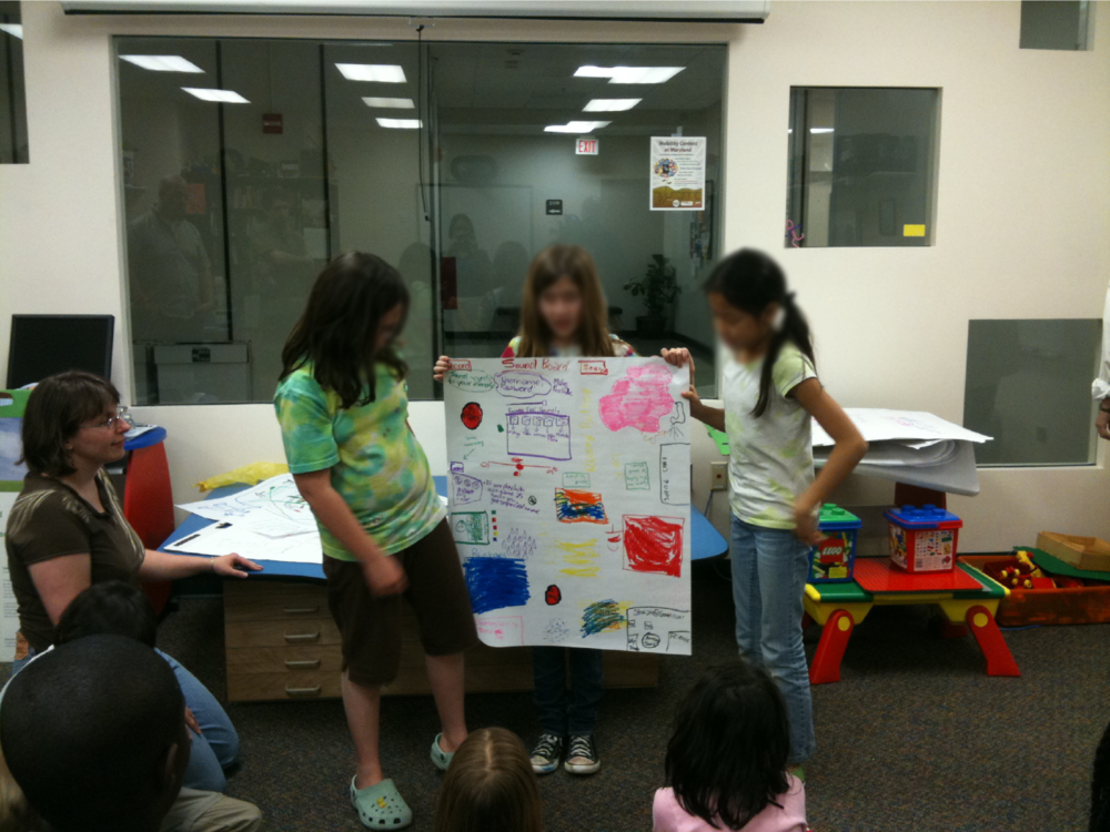 Kidsteam Presentation