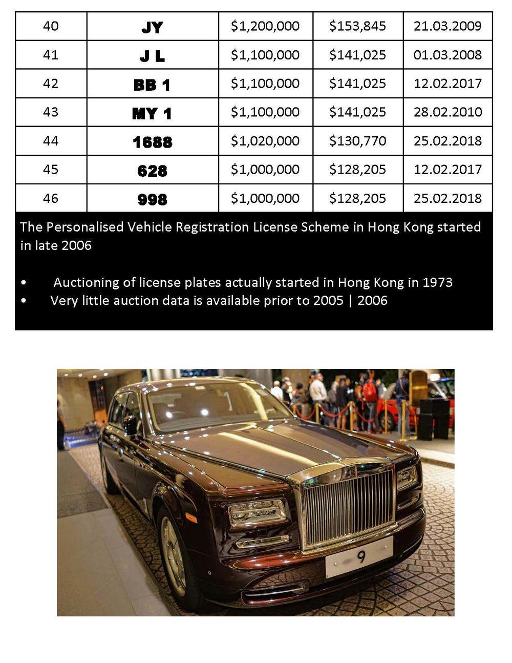 HK Number Plates HK$1,000,000 + 26.07.18_Page_3.jpg